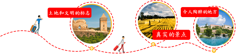 塞尔维亚之旅